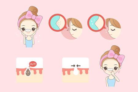 exfoliation: cartoon woman do facial care, great for your design
