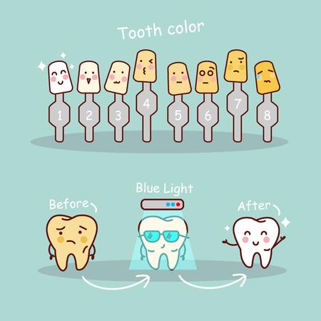 diente de la historieta con el blanqueamiento y la herramienta de blanqueo, ideal para el cuidado dental y blanqueamiento de dientes y el concepto de blanqueo