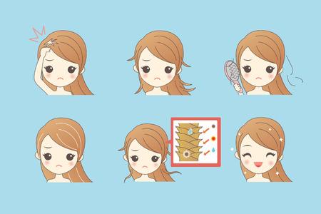 tinte cabello: de dibujos animados problema de la muchacha del pelo, estilo de vida saludable Concepto