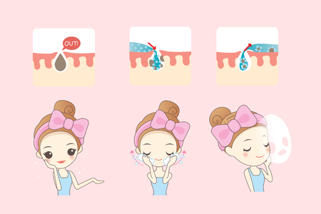 skin care woman: cartoon skin care woman with acne and with mask, beauty Illustration