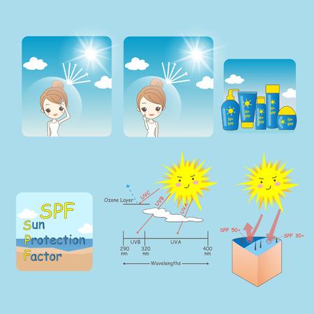 Mujer linda de la historieta está utilizando sunscream y tomar el sol en la playa Ilustración de vector
