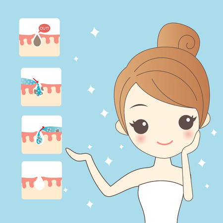 cartoon skin care woman with face beauty