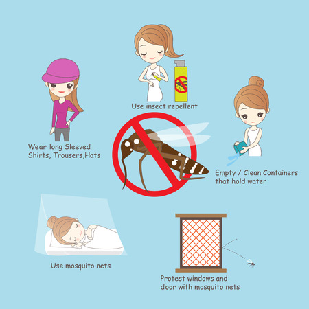 zika virus prevention to protect your safety