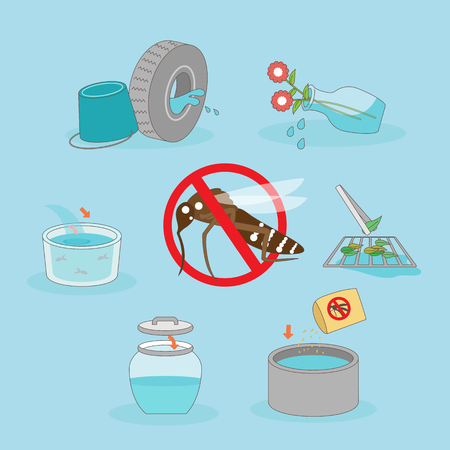 zika virus prevention to protect your safety Vector Illustration