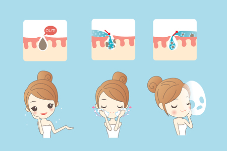 cartoon skin care woman with acne and with mask, beauty Çizim