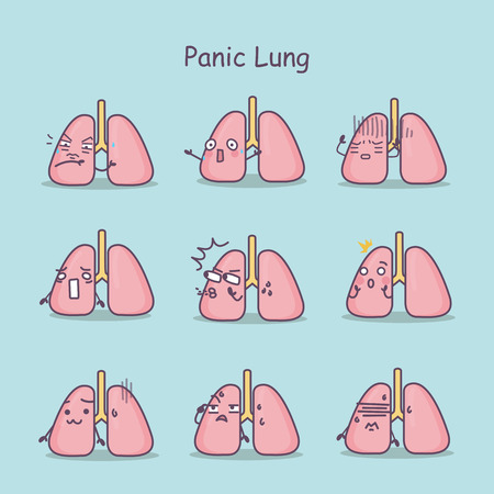 Panic cartoon Lung set, great for your design and health care concept