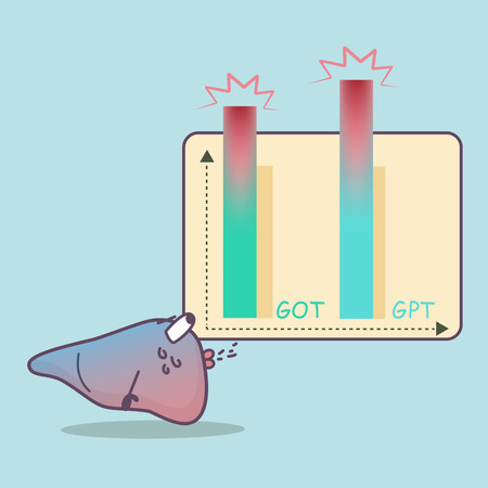 cute cartoon liver shocked by high GOT and GOP graph, great for health care concept Illustration