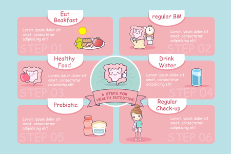 6 steps for health cute cartoon intestine, great for health care concept
