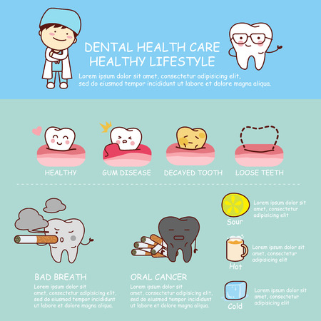 gum paste: Dental health care infographic - all kind of unhealth cartoon tooth , great for dental care concept