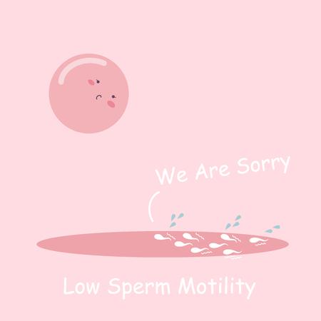 Ovule et sperme de bande dessinée, motilité basse de sperme, idéale pour le concept d'infertilité