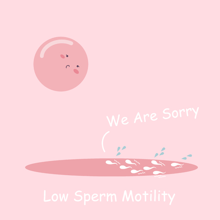 cartoon ovum and sperm , Low Sperm motility, great for Infertility Concept Illustration