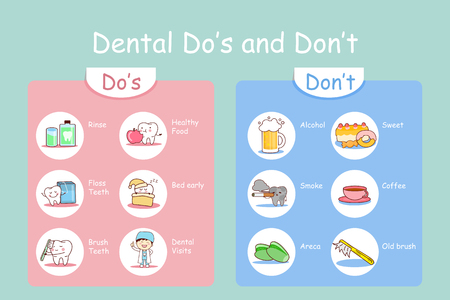 don't care: Dental do and dont list, health cute cartoon teeth, great for health dental care concept