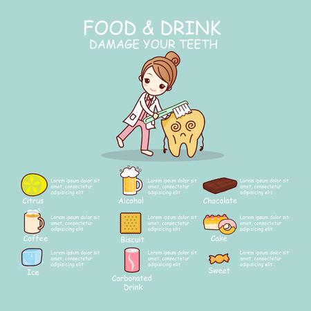 alimentos y bebidas: comida y bebida daños dientes problema dental, gran concepto de cuidado dental