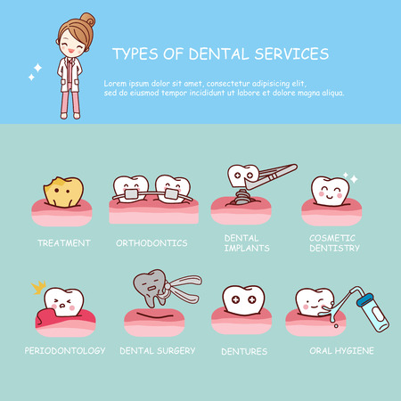 woman dental health services infographic - cute cartoon tooth with dentist doctor, great for health dental care concept Illustration