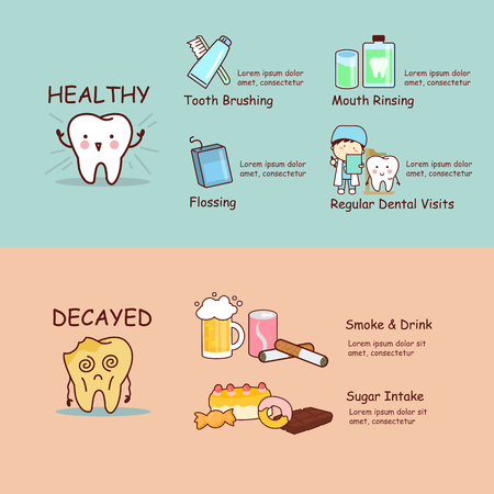 floss: infographics of health dental care, comparison to get good dental health and decayed teeth, great for health dental care concept Illustration