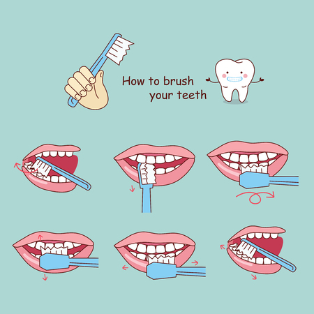 how to brush your teeth, great for your design Stok Fotoğraf - 70274969