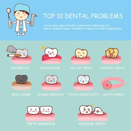 Infográfico de cuidados de saúde dentário - top dez problemas dentários, ótimo para o conceito de atendimento odontológico