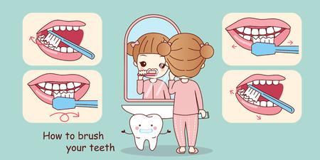 cartoon young girl teach how to brush your teeth
