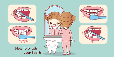 cartoon young girl teach how to brush your teeth