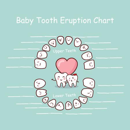 Bambino grafico dente record di eruzione, grande per dentale concetto di assistenza sanitaria Vettoriali