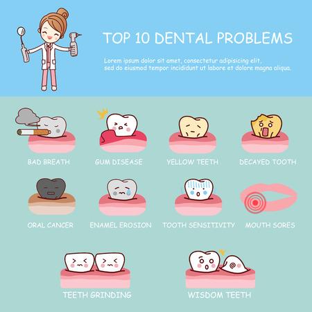 vrouw tandheelkundige gezondheidszorg infographic - top tien tandheelkundige problemen, geweldig voor tandheelkundige zorg concept
