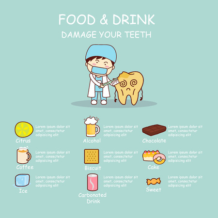 food and drinks: infographic of food and drink damage teeth dental problem, great for dental care concept