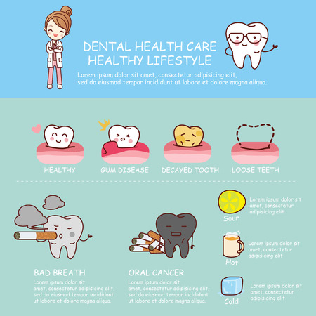 dental health care healthy lifestyle Illustration