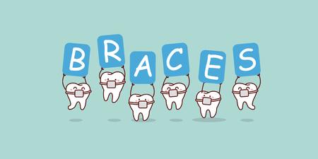 Cartoon teeth holding a billboard of braces