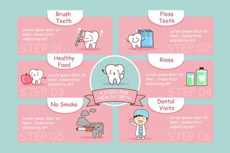 6 steps for health cute cartoon  teeth, great for health dental care concept Vectores