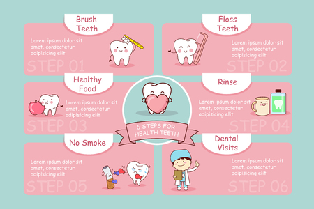 cute cartoon tooth with 6 steps for health