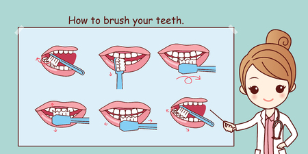 how to brush your teeth, great for your design