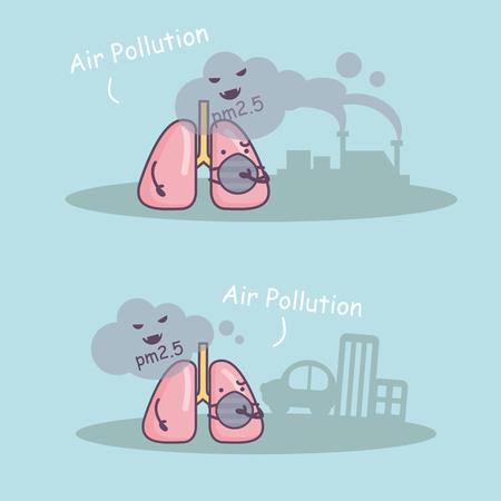 cute cartoon PM 2.5 unhealthy lung feel upset