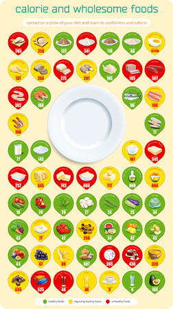 Calorie and wholesome foods. Spread on a plate of your diet and learn its usefulness and calorie