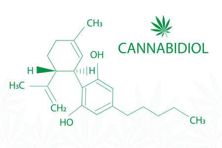 Cannabis leaf of Sativa with formula cannabidiol. Medical marijuana. Simple form, for graphic design of logo, emblem, sign, badge, label.