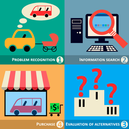 cons: Buyers Behavior, Decision Making Process, Problem Recognition, Information Search, Evaluation of Alternatives, Purchase. Vector Illustration.