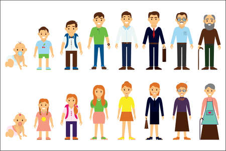 Different age of the person. Cartoon image. Generations. Vector illustration on isolated