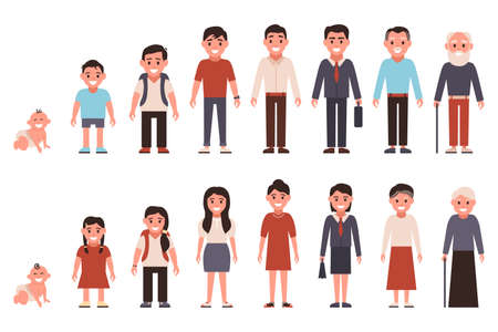 Different age of the person. Cartoon image. Generations. Vector illustration on isolated background
