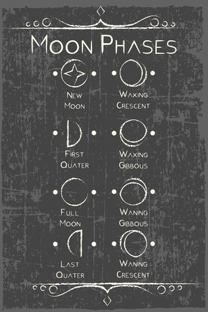 phases: moon phases symbol Illustration