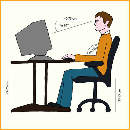 positions: correct sitting posture correct position of persons at the computer