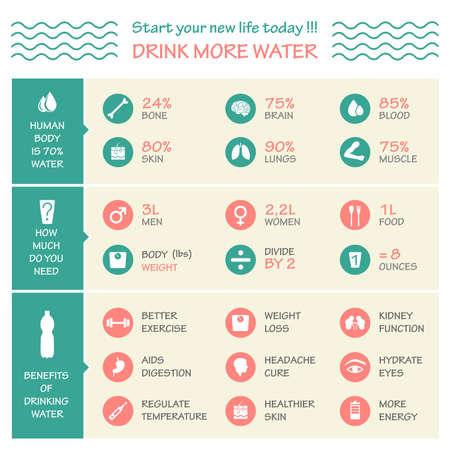 vasos de agua: la salud del cuerpo ilustración vectorial infografía, beber, icono el agua,
