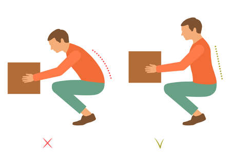 incorrect: correct back position, vector illustration right person posture