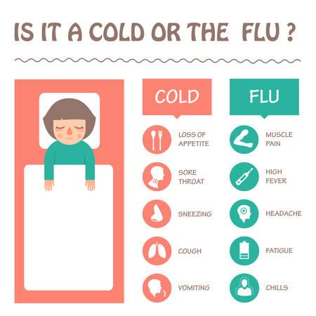 �cold: influenza e sintomi di raffreddore malattia infografica illustrazione vettoriale icona malato