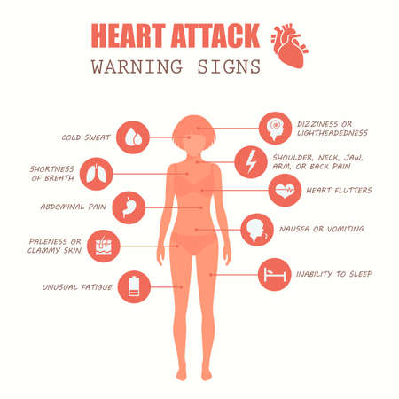 heart health: heart attack, woman disease symptoms, medical illustration