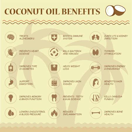 cocotier: avantages d'huile de noix de coco, infographie alimentaire, fruits sains