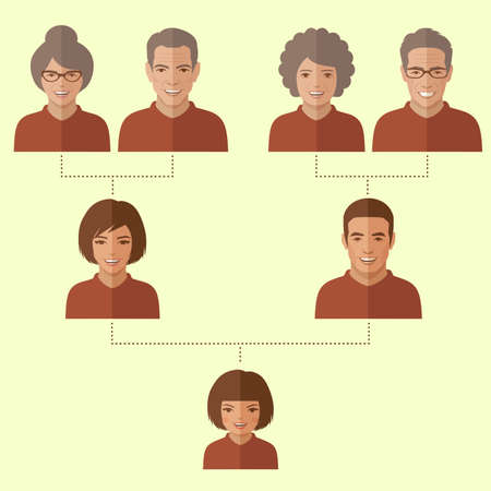 sisters: cartoon family tree, vector people, generation illustration