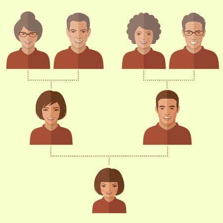 caras de emociones: �rbol de familia de dibujos animados, vector de la gente, ilustraci�n generaci�n