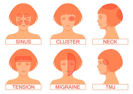 type of headache pain, head pain different illustration Vectores