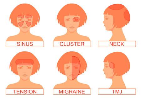 type of headache pain, head pain different illustration Vettoriali