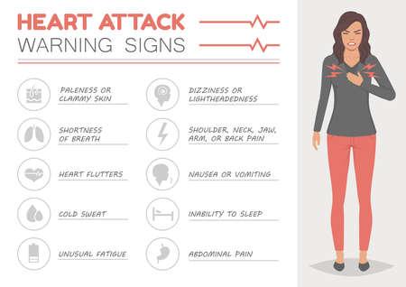 Heart attack, woman disease symptoms, medical illustration.