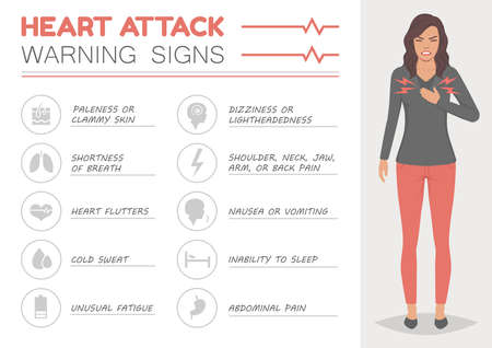 Heart attack, woman disease symptoms, medical illustration.